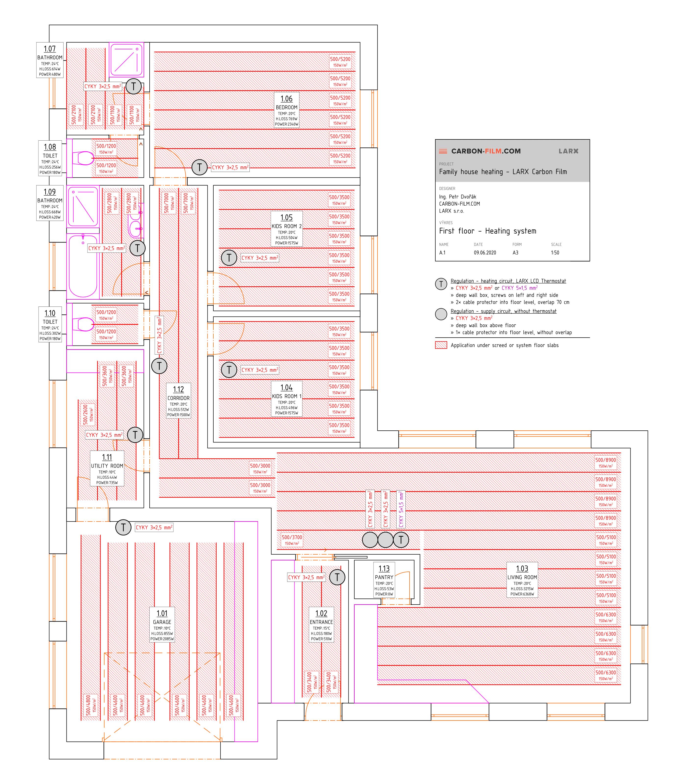 Systém vykurovania LARX CARBON-FILM.COM pre projektantov